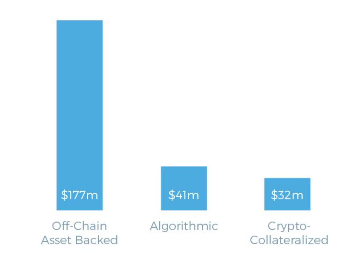 Funding-by-Stablecoin-Type